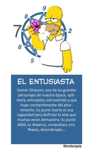 Los Simpsons - Homer Simpson (eneagrama siete)