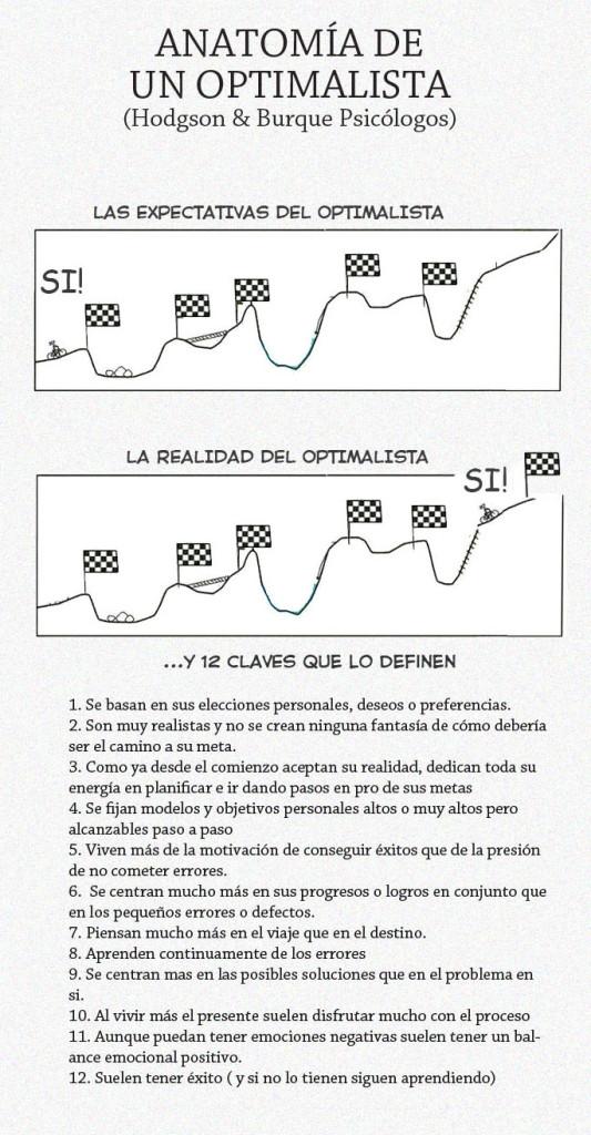 optimalismo5